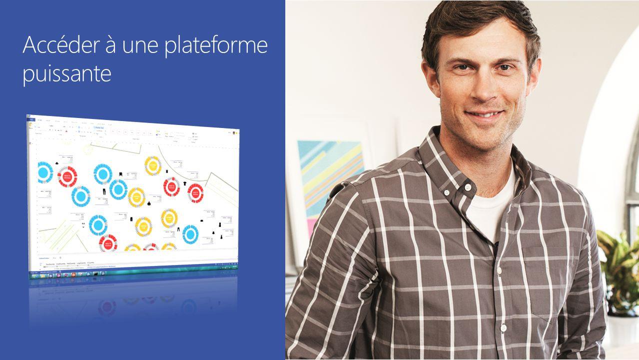 Copyright© 2012 Microsoft CorporationConfidentiel Accéder à une plateforme puissante