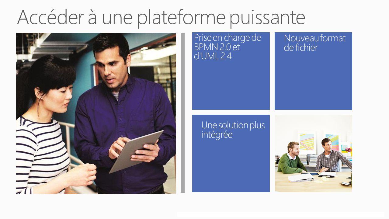 Copyright© 2012 Microsoft CorporationConfidentiel Prise en charge de BPMN 2.0 et d UML 2.4 Nouveau format de fichier Une solution plus intégrée