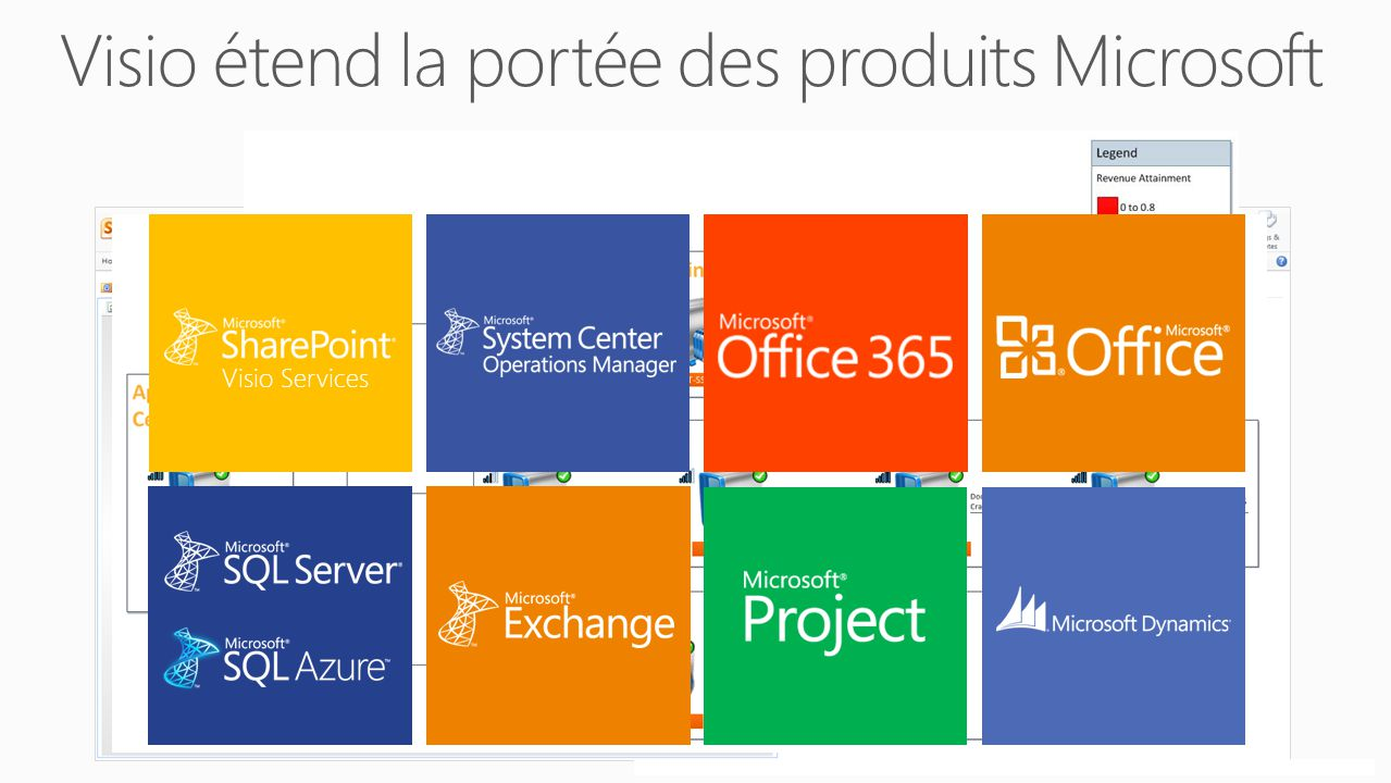 Copyright© 2012 Microsoft CorporationConfidentiel Visio Services
