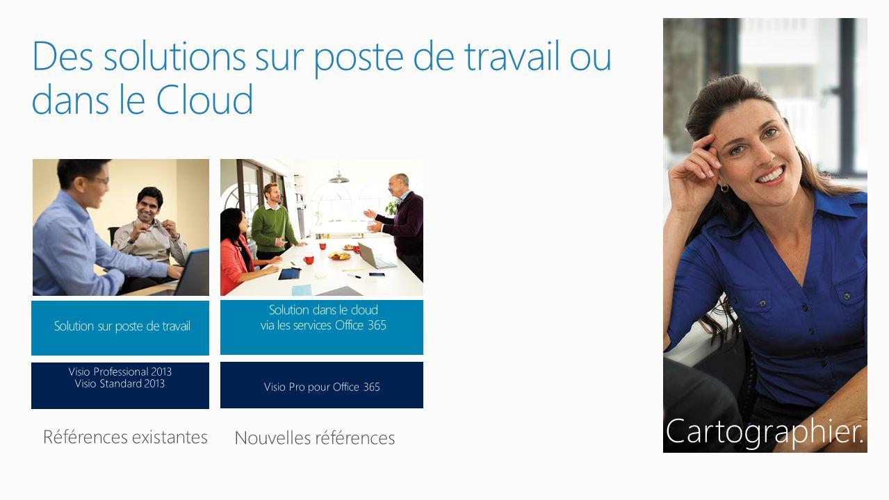 Des solutions sur poste de travail ou dans le Cloud Cartographier.