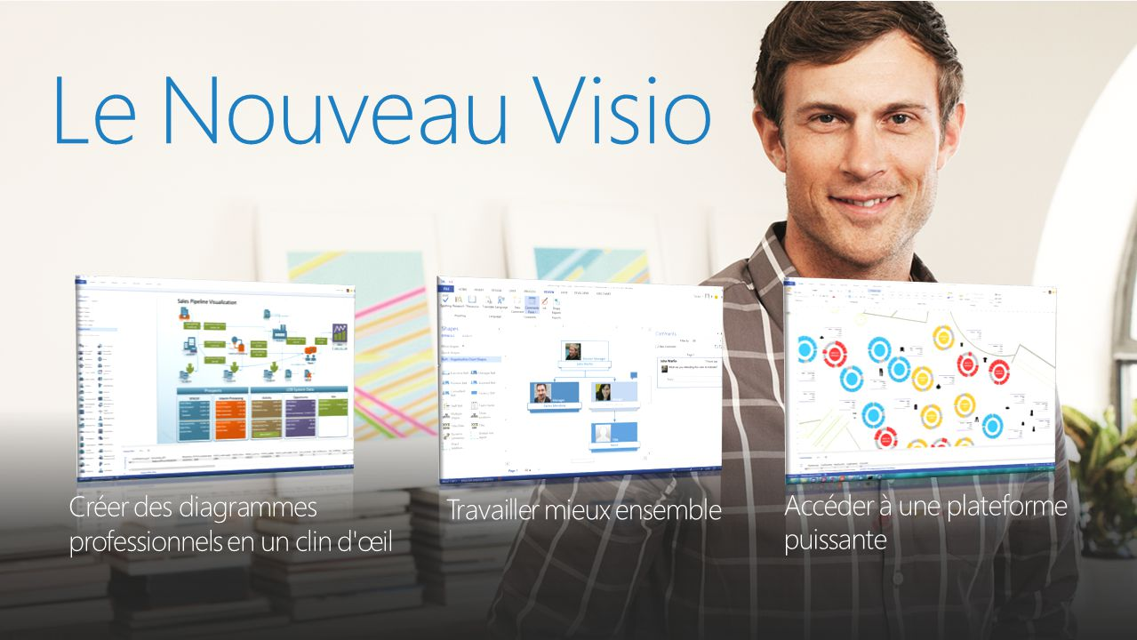 Copyright© 2012 Microsoft CorporationConfidentiel Le Nouveau Visio Accéder à une plateforme puissante Créer des diagrammes professionnels en un clin d œil Travailler mieux ensemble