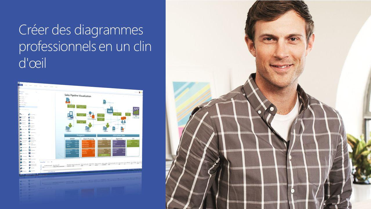 Copyright© 2012 Microsoft CorporationConfidentiel Créer des diagrammes professionnels en un clin d œil