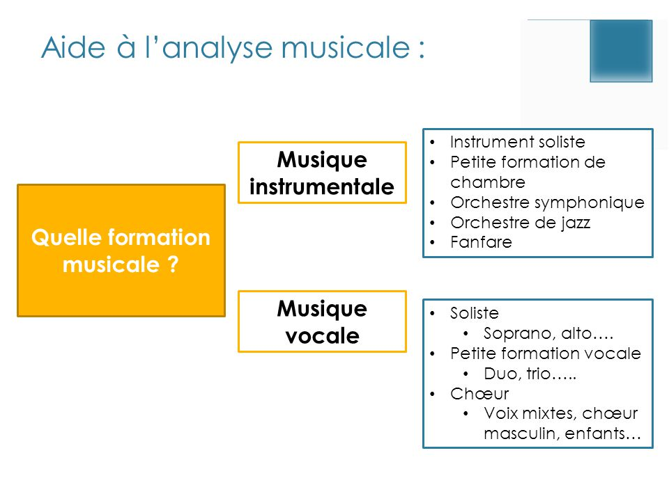 Aide à l'analyse musicale : Quelle formation musicale .