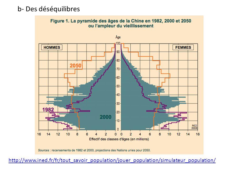 b- Des déséquilibres http://www.ined.fr/fr/tout_savoir_population/jouer_population/simulateur_population/