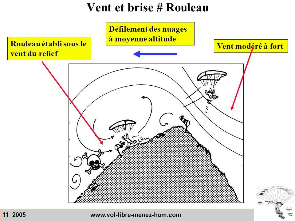 11 2005 www.vol-libre-menez-hom.com Vent et brise # Rouleau Rouleau établi sous le vent du relief Vent modéré à fort Défilement des nuages à moyenne a