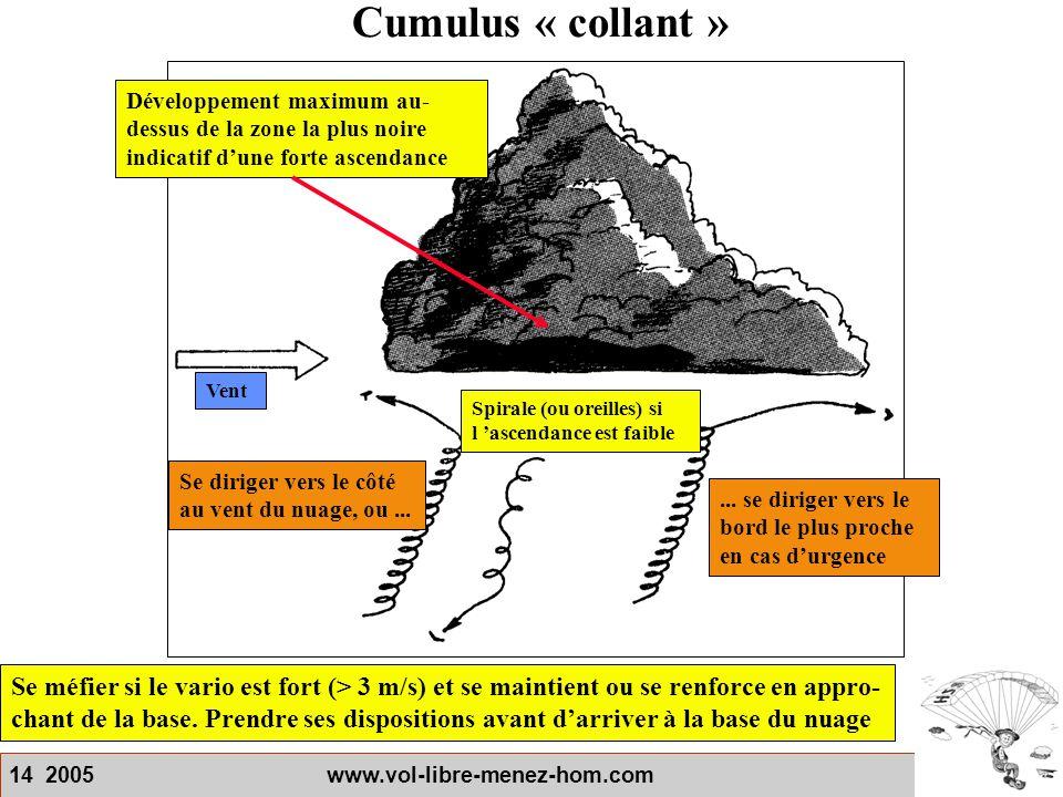 14 2005 www.vol-libre-menez-hom.com Cumulus « collant » Se méfier si le vario est fort (> 3 m/s) et se maintient ou se renforce en appro- chant de la