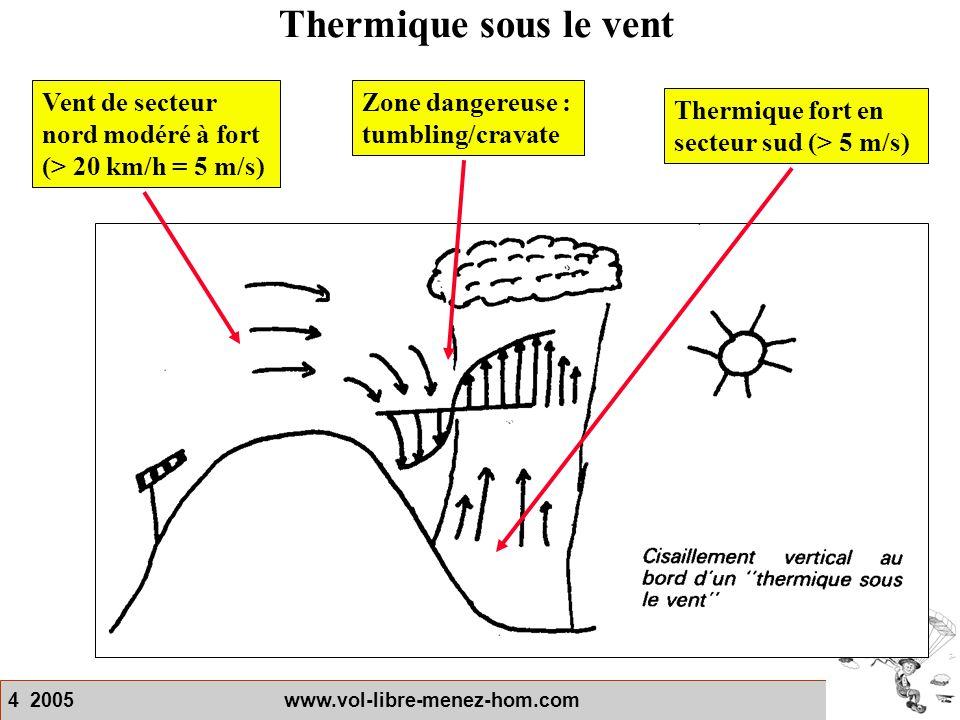 4 2005 www.vol-libre-menez-hom.com Thermique sous le vent Zone dangereuse : tumbling/cravate Vent de secteur nord modéré à fort (> 20 km/h = 5 m/s) Th