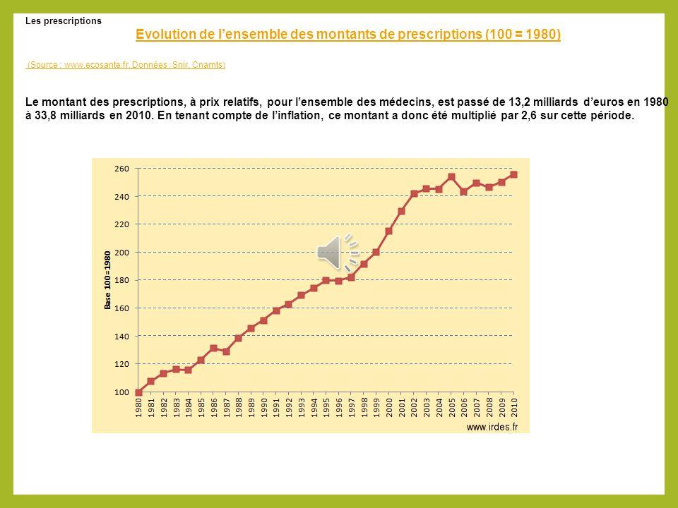 Répartition géographique des consultations par médecin généraliste actif à part entière (APE) en 2010 Afficher le tableau (Source : www.ecosante.fr, D