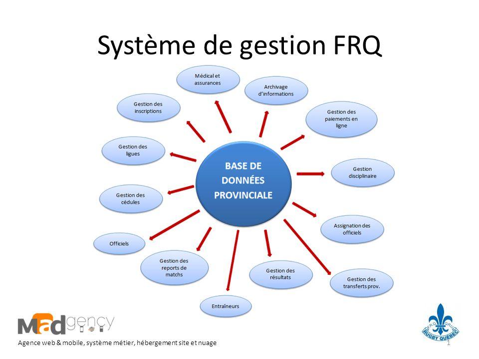 Système de gestion FRQ Agence web & mobile, système métier, hébergement site et nuage 1