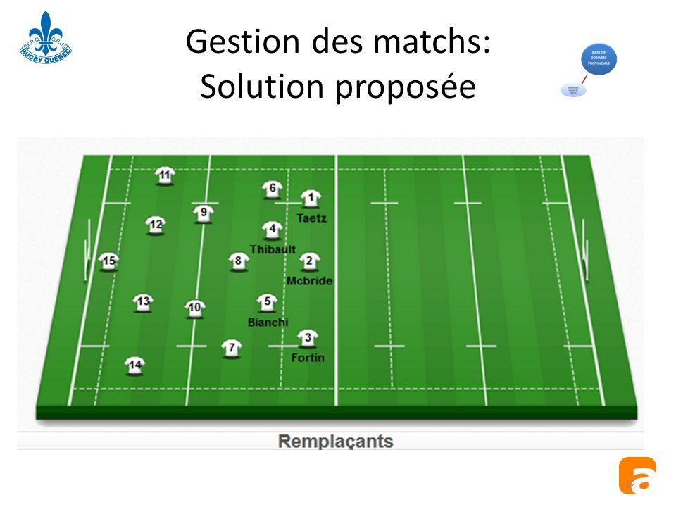Gestion des matchs: Solution proposée 12