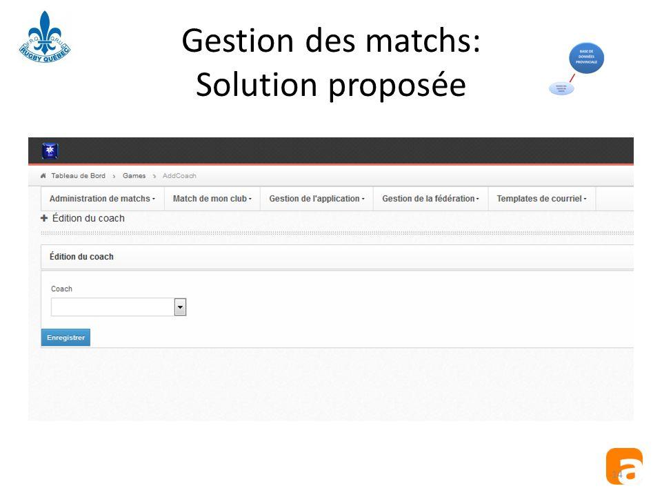 Gestion des matchs: Solution proposée 14