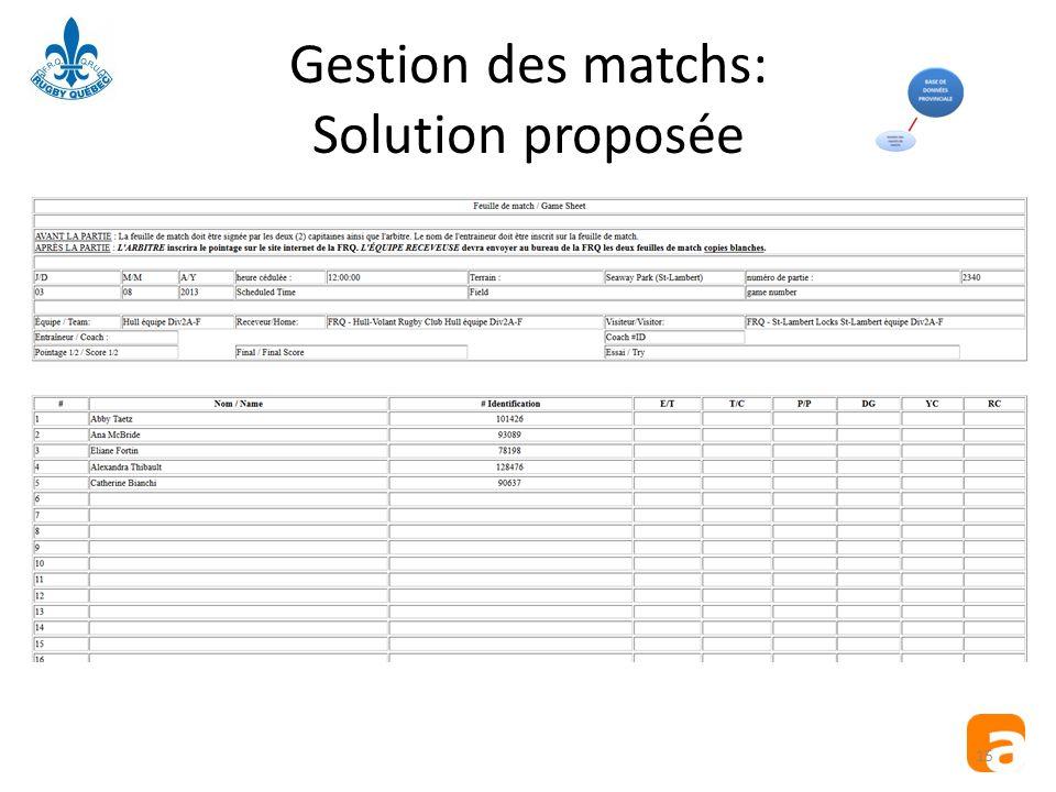 Gestion des matchs: Solution proposée 15