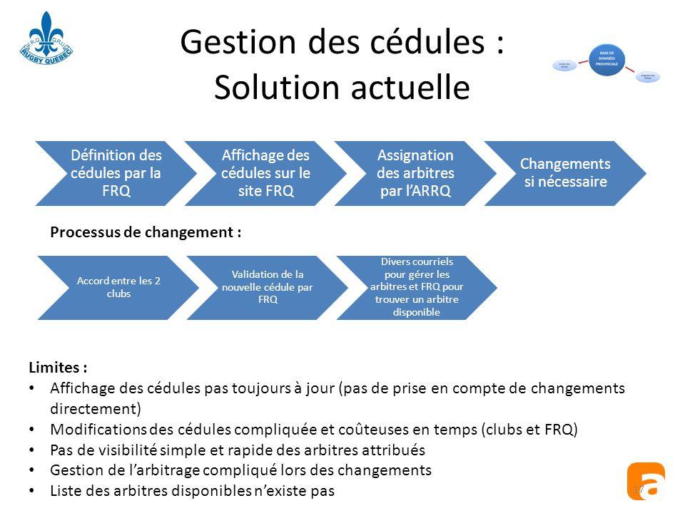 Gestion des cédules : Solution actuelle Définition des cédules par la FRQ Affichage des cédules sur le site FRQ Assignation des arbitres par l'ARRQ Ch