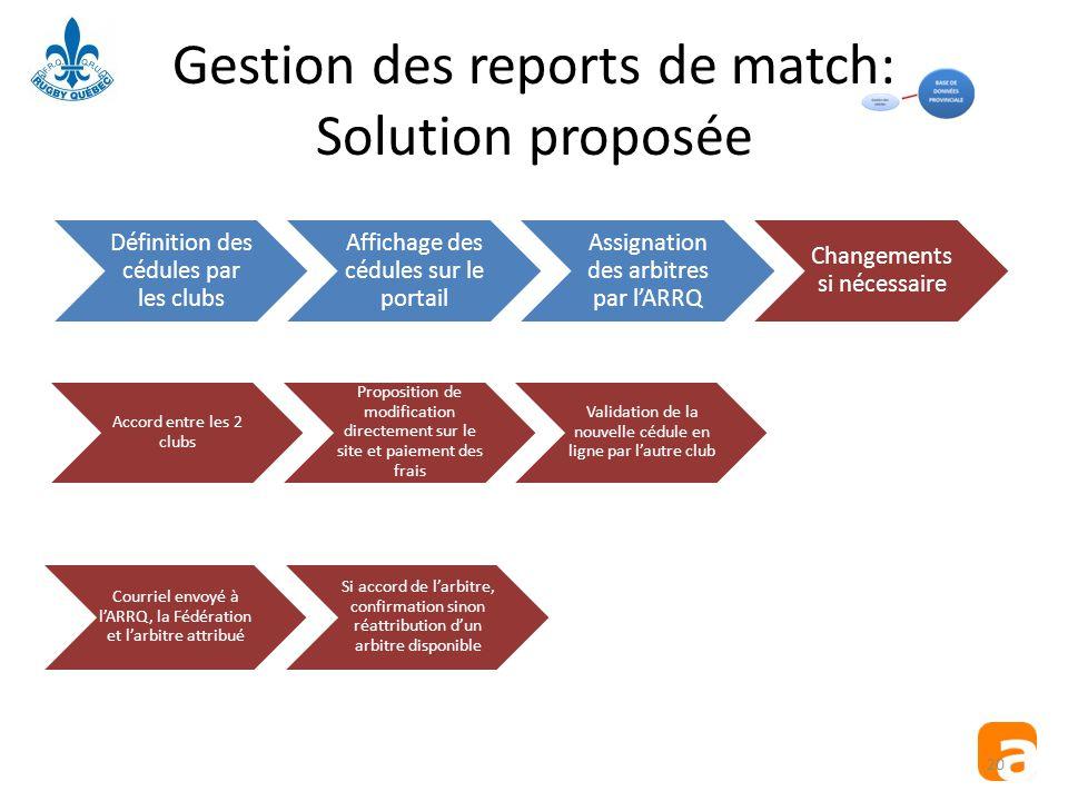 Gestion des reports de match: Solution proposée Définition des cédules par les clubs Affichage des cédules sur le portail Assignation des arbitres par
