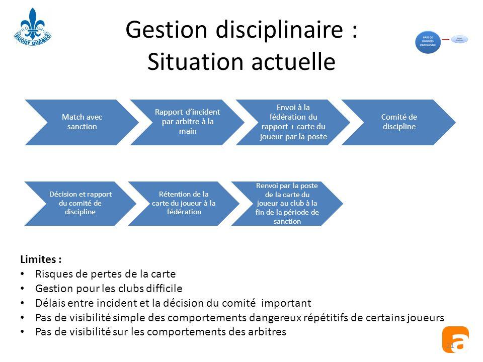 Gestion disciplinaire : Situation actuelle Match avec sanction Rapport d'incident par arbitre à la main Envoi à la fédération du rapport + carte du jo