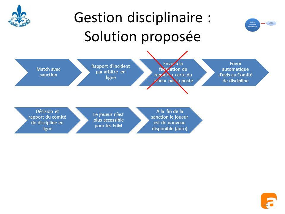 Gestion disciplinaire : Solution proposée Match avec sanction Rapport d'incident par arbitre en ligne Envoi à la fédération du rapport + carte du joue