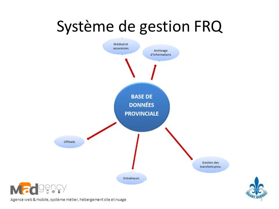 Système de gestion FRQ Agence web & mobile, système métier, hébergement site et nuage 3