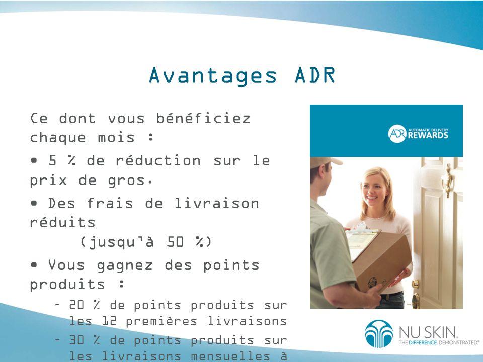 Points produits ADR Les points produits sont attribués le premier jour ouvrable du mois pour les commandes passées le mois précédent.