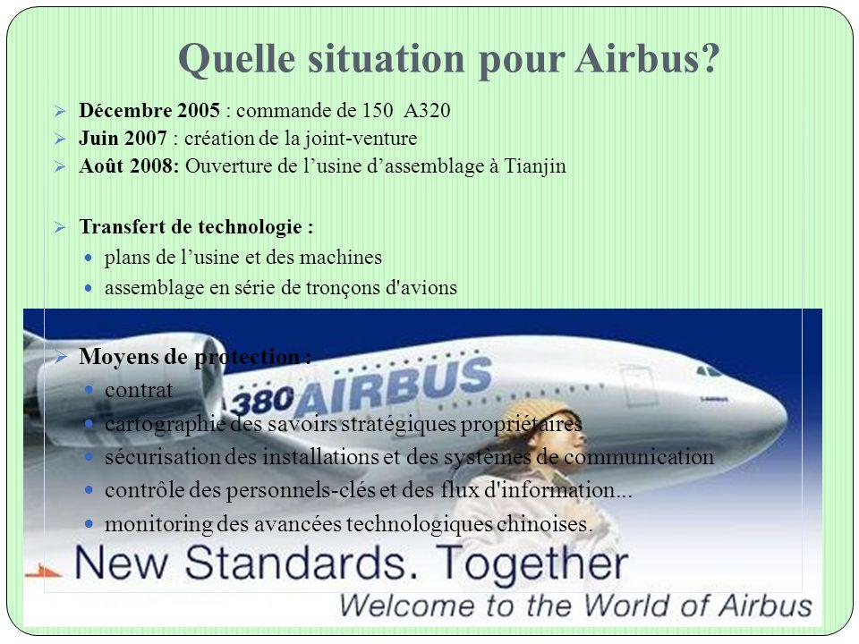 Quelle situation pour Airbus?  Décembre 2005 : commande de 150 A320  Juin 2007 : création de la joint-venture  Août 2008: Ouverture de l'usine d'as