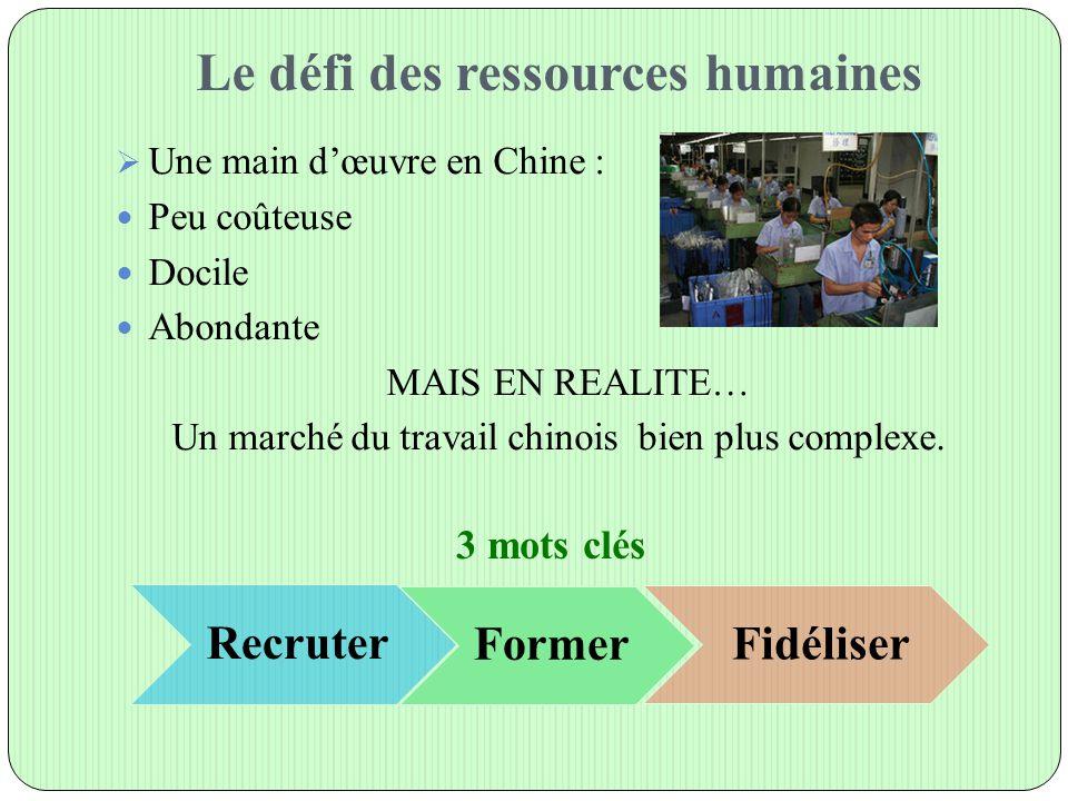 Le défi des ressources humaines UUne main d'œuvre en Chine : Peu coûteuse Docile Abondante MAIS EN REALITE… Un marché du travail chinois bien plus c