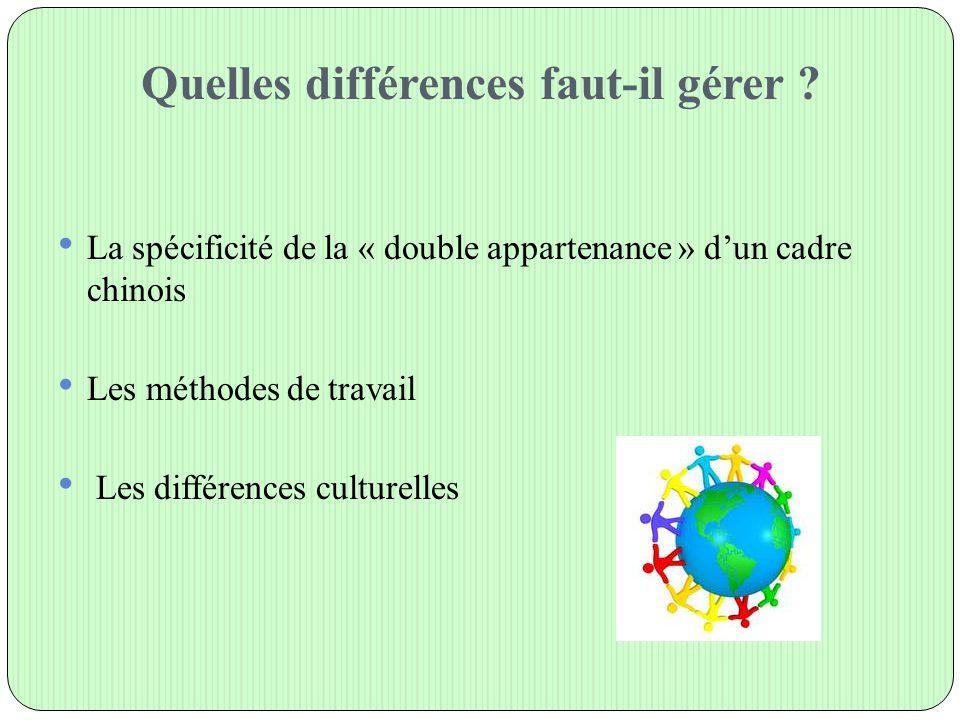 Quelles différences faut-il gérer ? La spécificité de la « double appartenance » d'un cadre chinois Les méthodes de travail Les différences culturelle