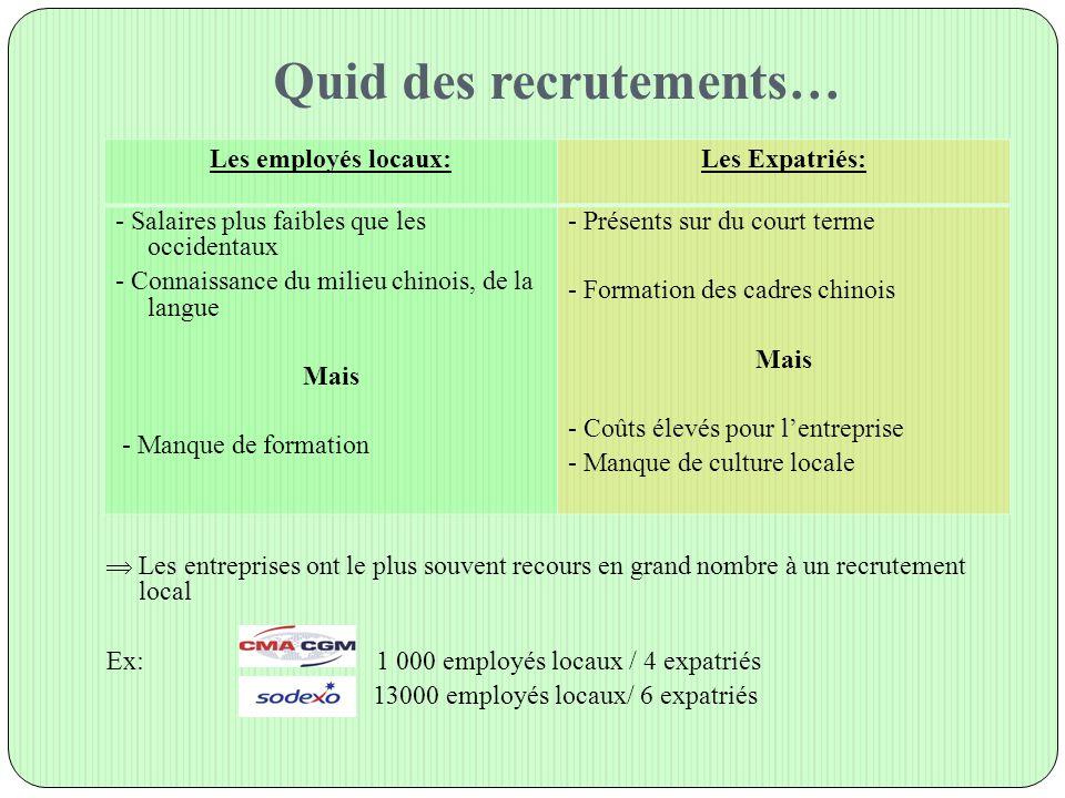 Quid des recrutements… Les employés locaux:Les Expatriés: - Salaires plus faibles que les occidentaux - Connaissance du milieu chinois, de la langue M