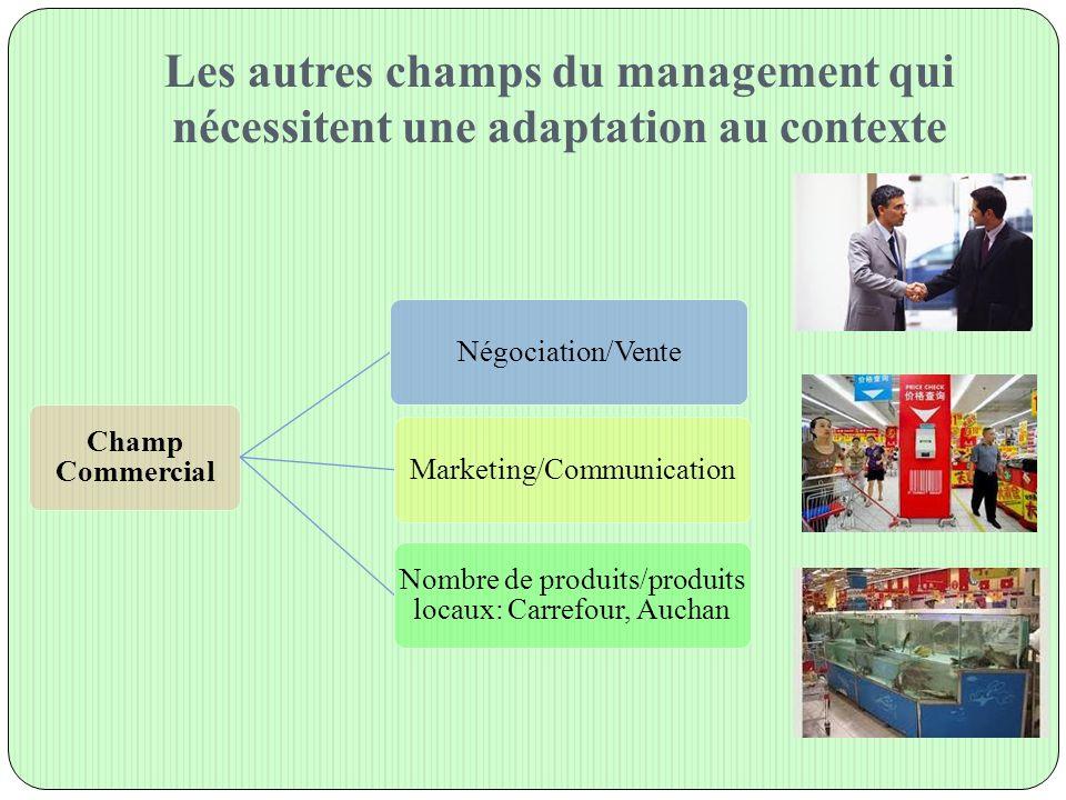 Les autres champs du management qui nécessitent une adaptation au contexte Champ Commercial Négociation/VenteMarketing/Communication Nombre de produit