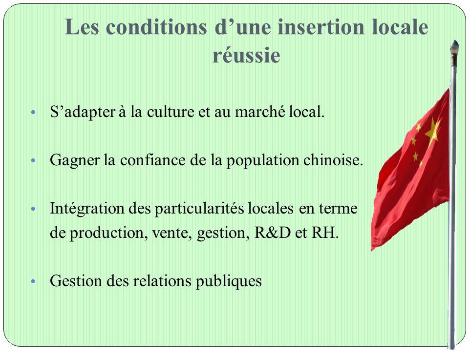 Les conditions d'une insertion locale réussie S'adapter à la culture et au marché local. Gagner la confiance de la population chinoise. Intégration de