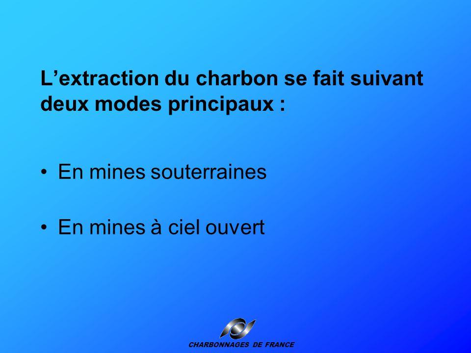 L'extraction du charbon CHARBONNAGES DE FRANCE