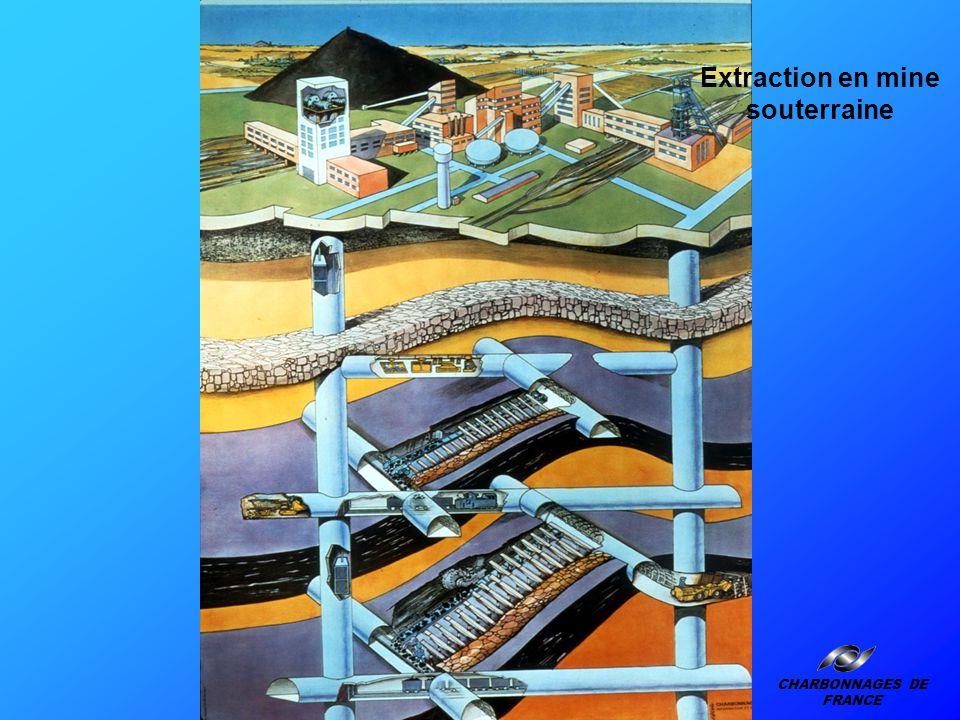 L'extraction du charbon se fait suivant deux modes principaux : En mines souterraines En mines à ciel ouvert CHARBONNAGES DE FRANCE