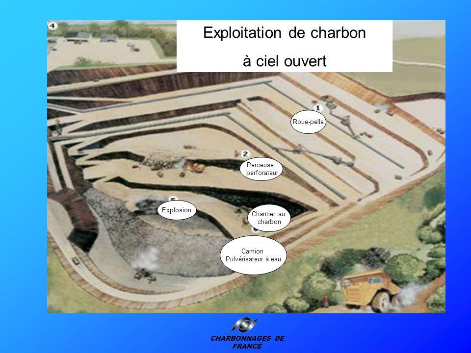 Extraction en surface et réhabilitation Merlon de protection contre bruits et poussières Zone d'extraction Veines de charbonschistes Zone d'excavation