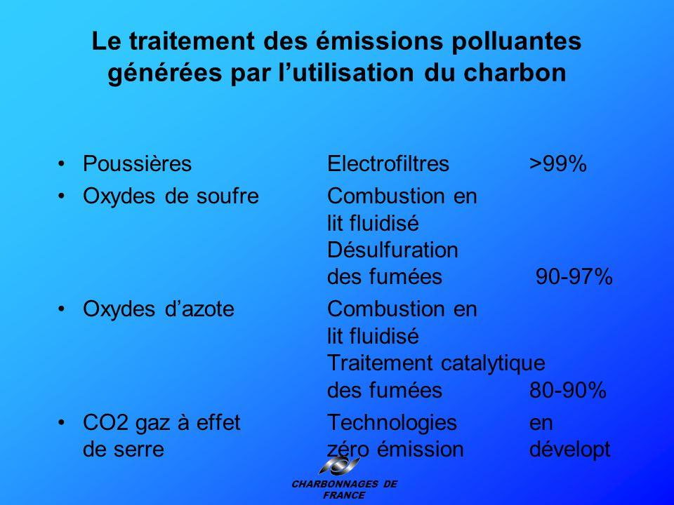 Le charbon et l'environnement CHARBONNAGES DE FRANCE