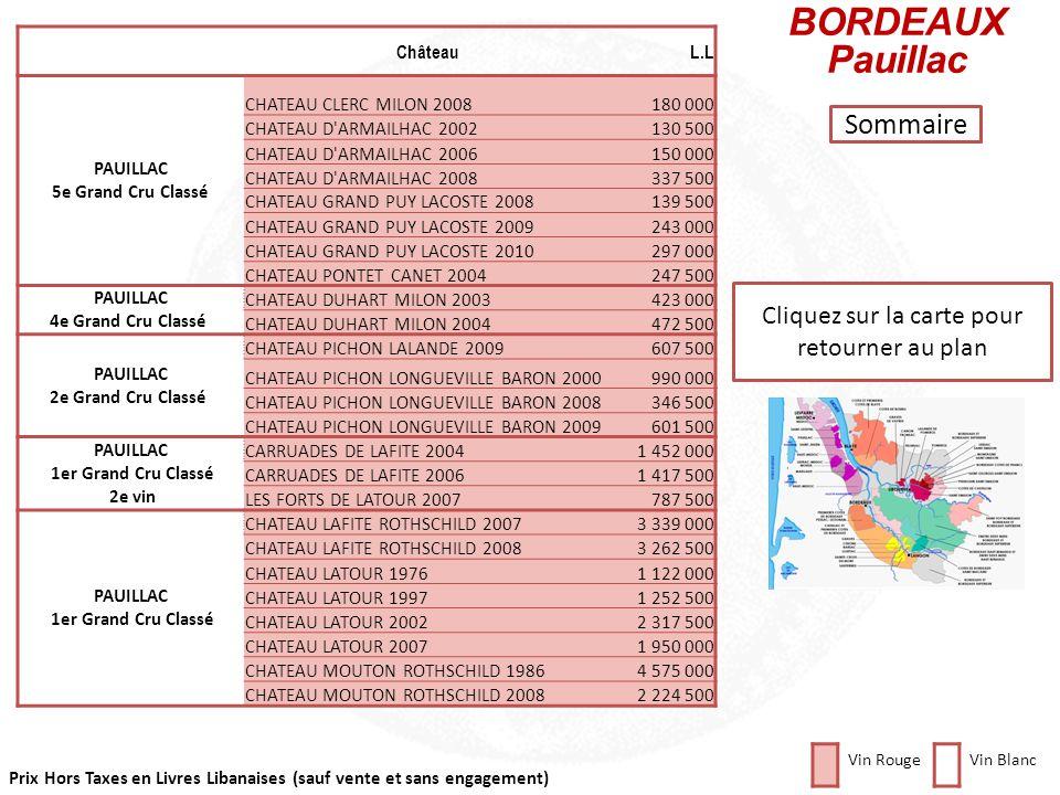 Prix Hors Taxes en Livres Libanaises (sauf vente et sans engagement) Cliquez sur la carte pour retourner au plan BORDEAUX Moulis Sommaire Vin RougeVin