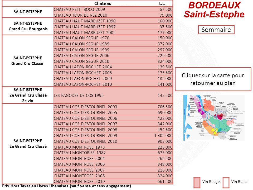 Prix Hors Taxes en Livres Libanaises (sauf vente et sans engagement) Cliquez sur la carte pour retourner au plan BORDEAUX Saint-Emilion ChâteauL.L. SA