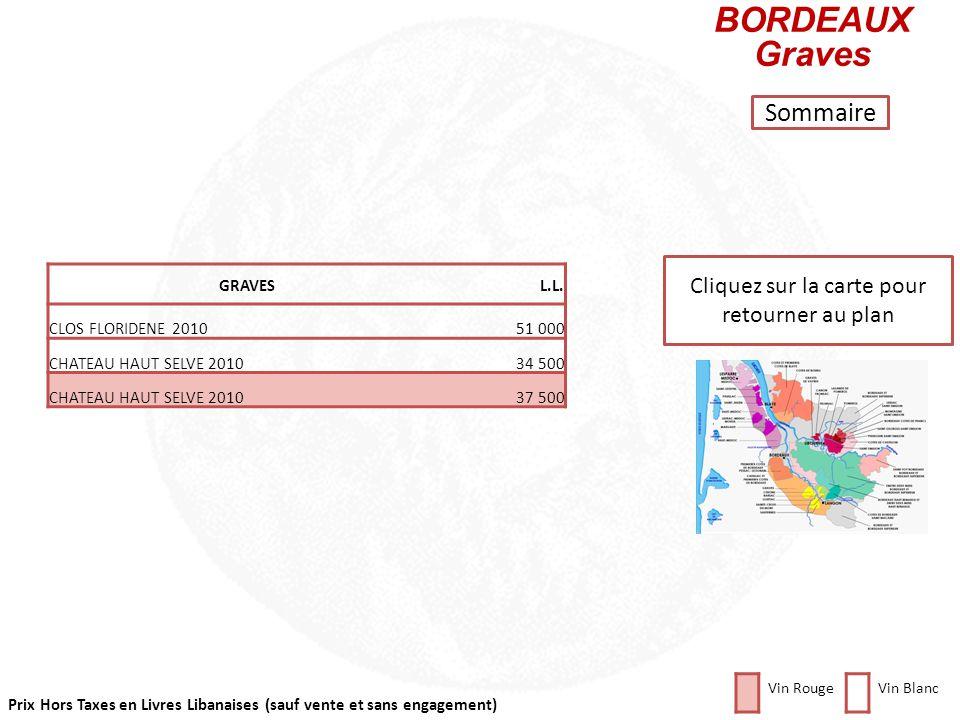 Prix Hors Taxes en Livres Libanaises (sauf vente et sans engagement) Cliquez sur la carte pour retourner au plan BORDEAUX Côtes de Blaye et Côtes de C