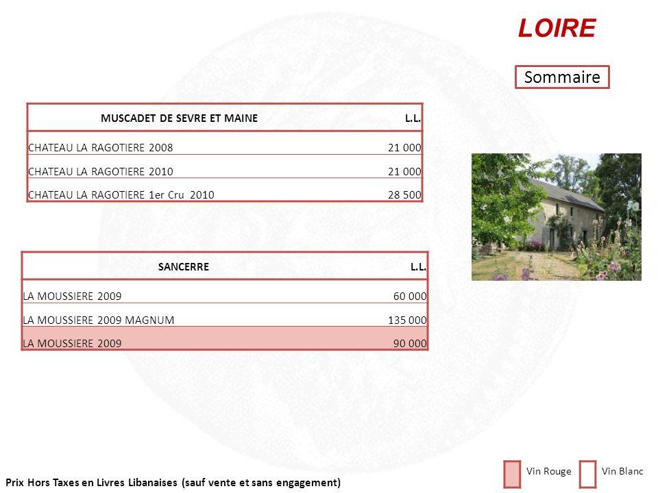 Prix Hors Taxes en Livres Libanaises (sauf vente et sans engagement) LANGUEDOC - ROUSSILLON Sommaire BANYULSL.L. CHAPOUTIER BANYULS 50 CL 200936 000 C