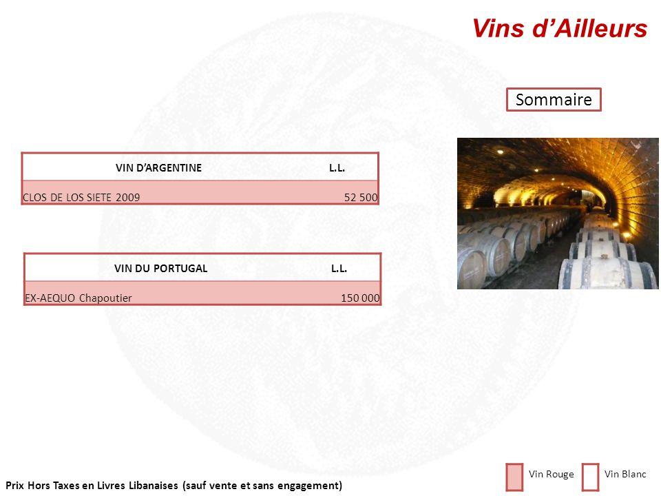 LES GRANDS VINS D'ESPAGNE Sommaire RégionChâteauL.L. RIBERA DEL DUERO DOMINIO DE PINGUS 20081 650 000 DOMINIO DE PINGUS 20092 175 000 DOMINIO DE PINGU