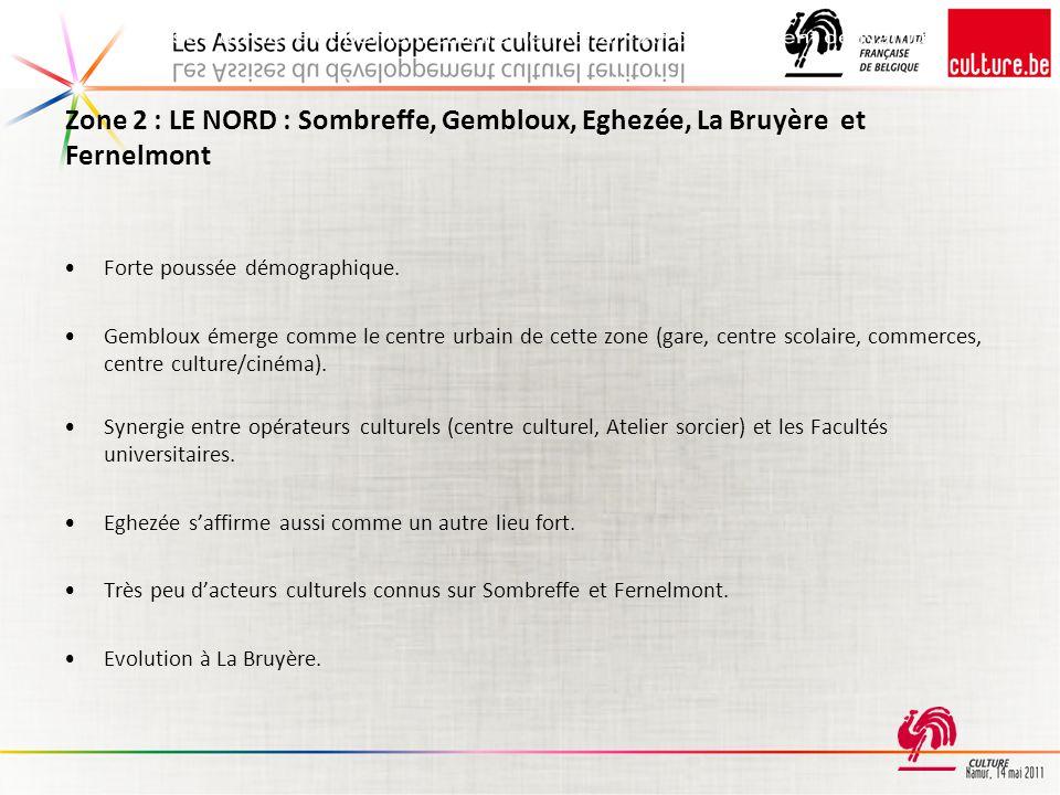 Zone 2 : LE NORD : Sombreffe, Gembloux, Eghezée, La Bruyère et Fernelmont Forte poussée démographique.