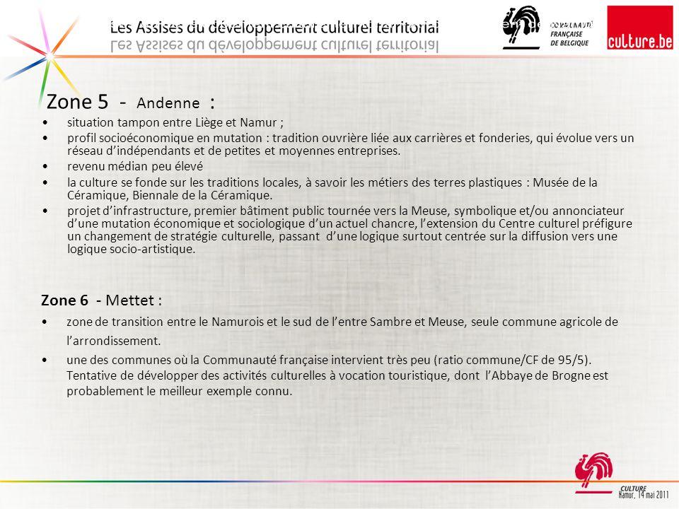 Zone 5 - Andenne : situation tampon entre Liège et Namur ; profil socioéconomique en mutation : tradition ouvrière liée aux carrières et fonderies, qui évolue vers un réseau d'indépendants et de petites et moyennes entreprises.