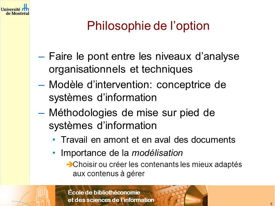École de bibliothéconomie et des sciences de l'information 6 Philosophie de l'option –Faire le pont entre les niveaux d'analyse organisationnels et te