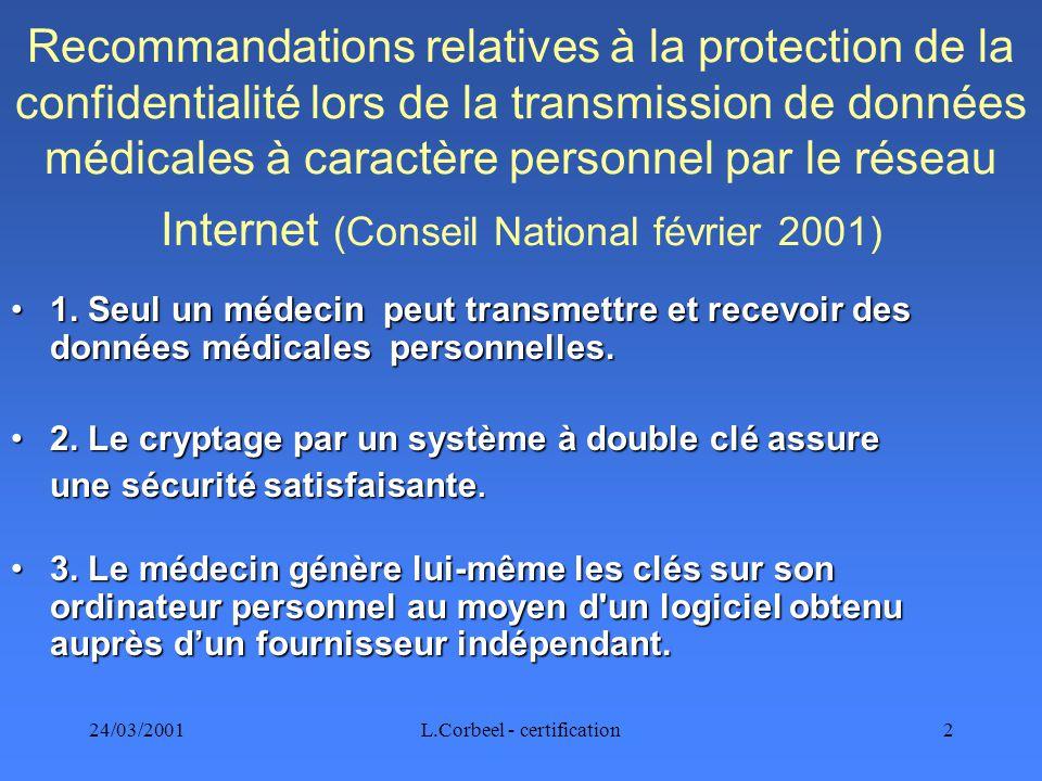 24/03/2001L.Corbeel - certification3 Aanbevelingen betreffende de bescherming van de vertrouwelijkheid bij de transmissie van medische persoonsgegevens via internet 1.Medische gegevens gedekt door het beroepsgeheim van de arts mogen alleen door een arts doorgezonden en ontvangen worden.1.Medische gegevens gedekt door het beroepsgeheim van de arts mogen alleen door een arts doorgezonden en ontvangen worden.