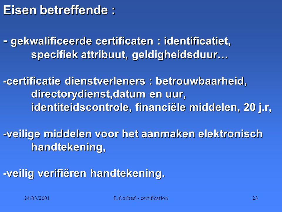24/03/2001L.Corbeel - certification23 Eisen betreffende : - gekwalificeerde certificaten : identificatiet, specifiek attribuut, geldigheidsduur… -certificatie dienstverleners : betrouwbaarheid, directorydienst,datum en uur, identiteidscontrole, financiële middelen, 20 j.r, -veilige middelen voor het aanmaken elektronisch handtekening, -veilig verifiëren handtekening.