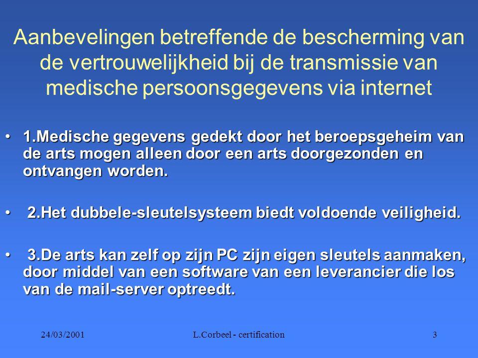 24/03/2001L.Corbeel - certification24 4 ) Médecin Certificate Authority Registration Authority
