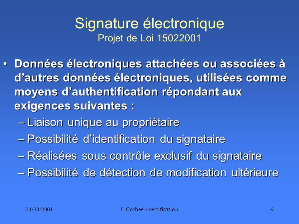 24/03/2001L.Corbeel - certification20 Prestataires de services de Certification.