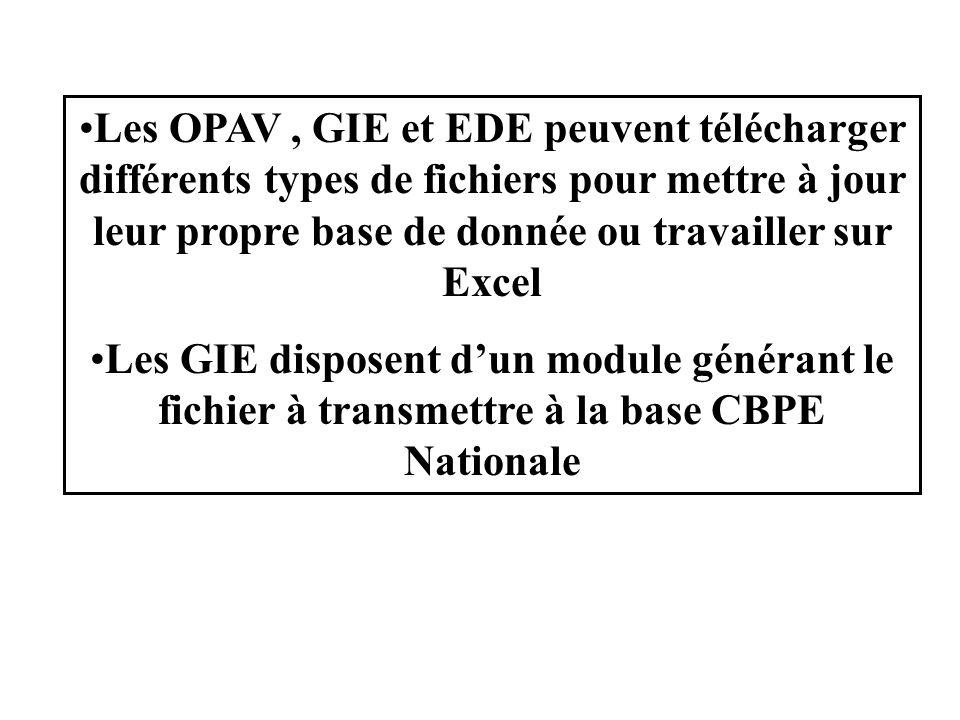 Les OPAV, GIE et EDE peuvent télécharger différents types de fichiers pour mettre à jour leur propre base de donnée ou travailler sur Excel Les GIE di