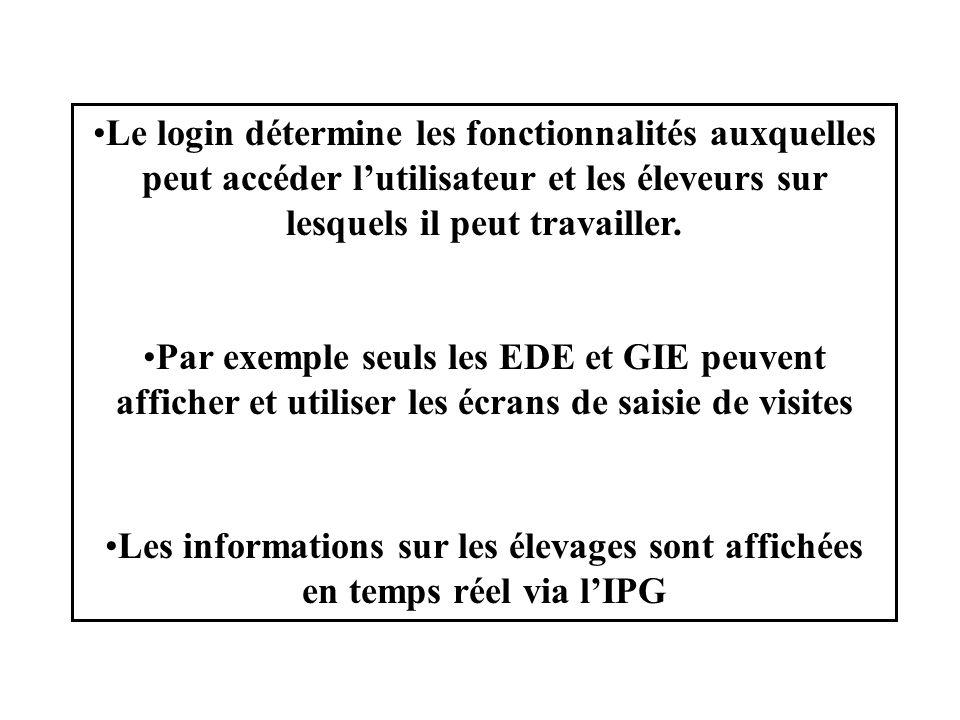 NB : le fichier est au format ZIP (compressé),c'est un fichier texte au format csv que vous pouvez ouvrir sous EXCEL.