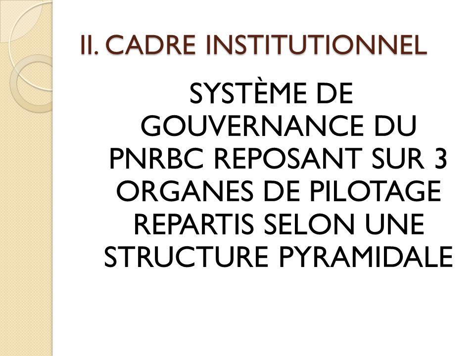 II. CADRE INSTITUTIONNEL SYSTÈME DE GOUVERNANCE DU PNRBC REPOSANT SUR 3 ORGANES DE PILOTAGE REPARTIS SELON UNE STRUCTURE PYRAMIDALE