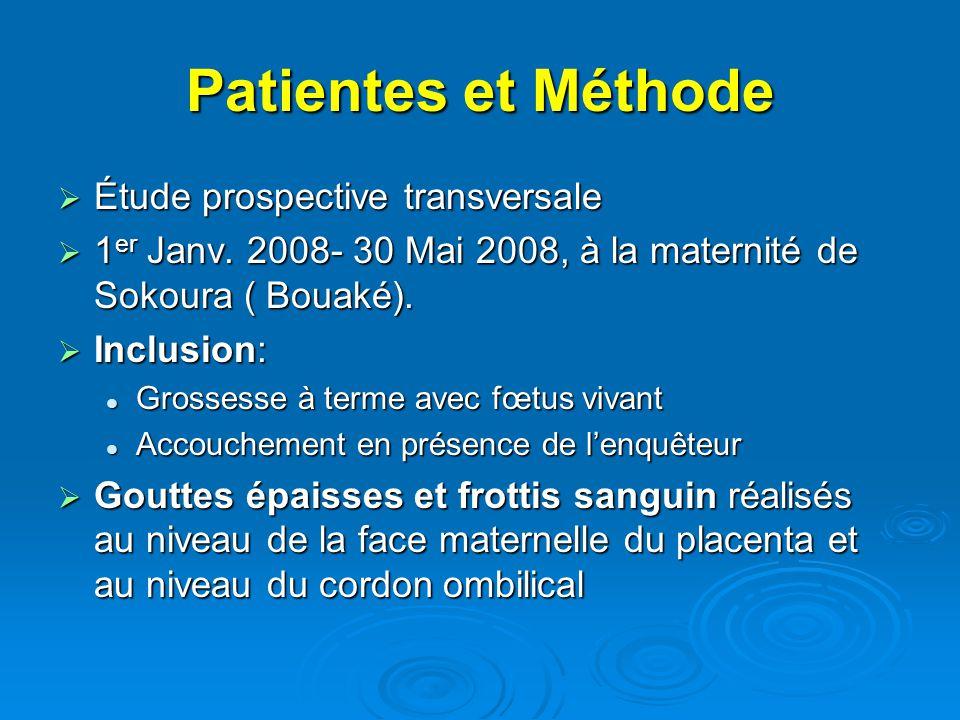 Patientes et Méthode  Étude prospective transversale  1 er Janv. 2008- 30 Mai 2008, à la maternité de Sokoura ( Bouaké).  Inclusion: Grossesse à te