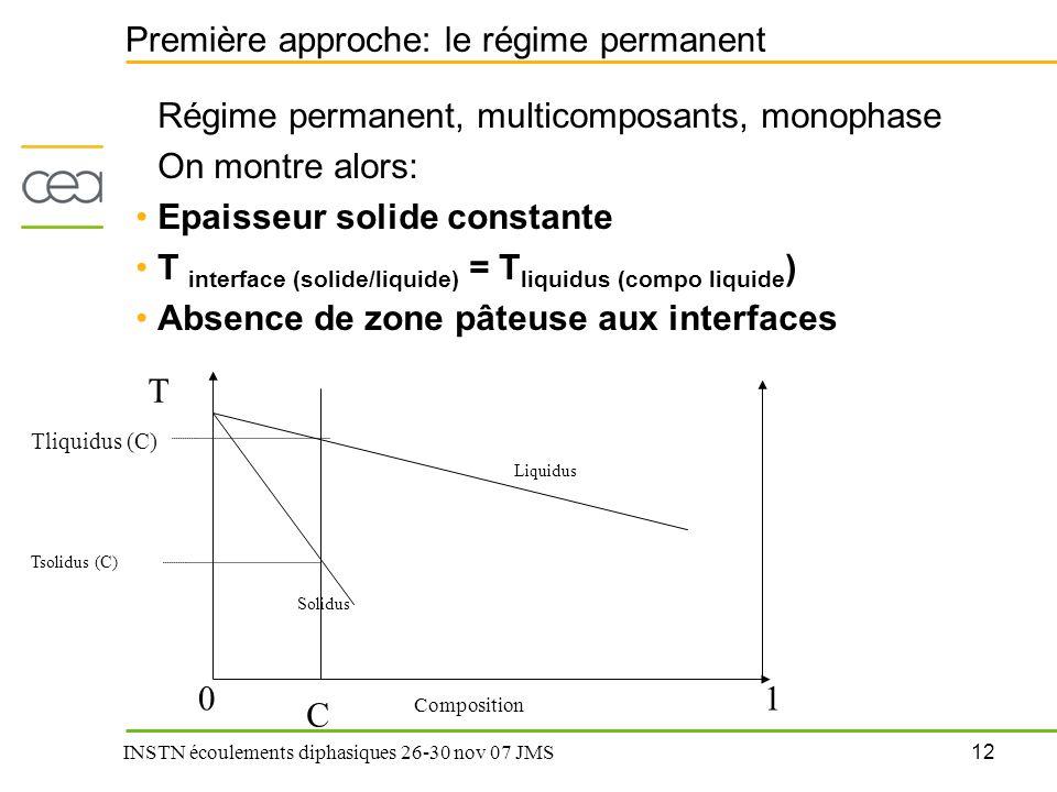12 INSTN écoulements diphasiques 26-30 nov 07 JMS Première approche: le régime permanent Régime permanent, multicomposants, monophase On montre alors: