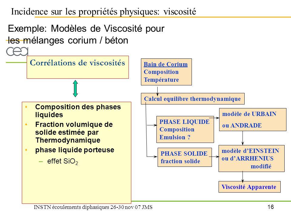 16 INSTN écoulements diphasiques 26-30 nov 07 JMS Exemple: Modèles de Viscosité pour les mélanges corium / béton Composition des phases liquides Fract